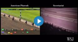 If American Pharoah Raced Secretariat