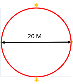 Back to Basics: The Elusive 20-Meter Circle