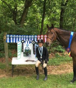 Thoroughbred Incentive Program Youth Ambassadors of the Month