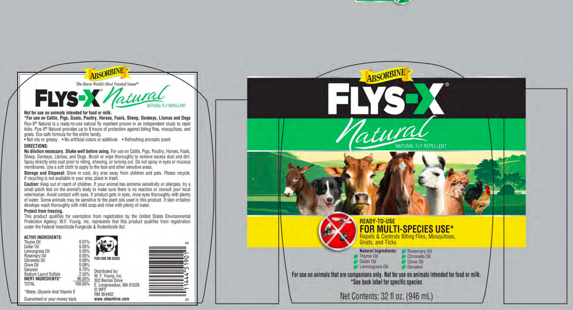Comparison Review: Fly Sprays | HORSE NATION