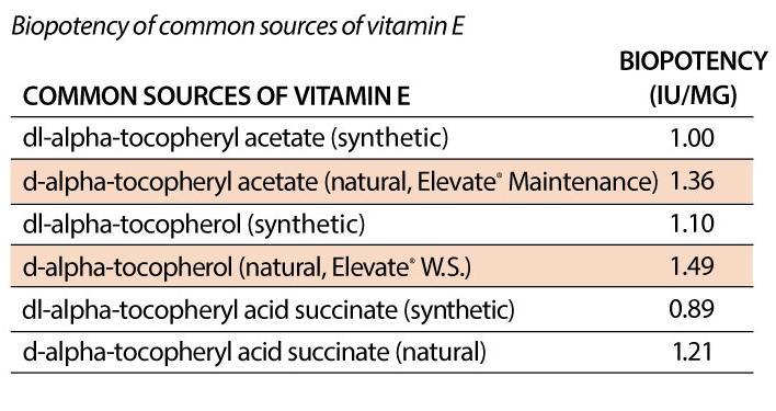 Produtos de desempenho de Kentucky: tampas de gel de vitamina E baratas A No-Go 2
